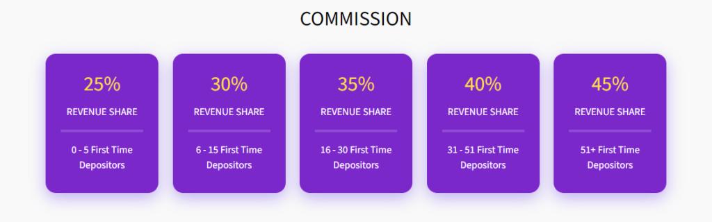 Coin Saga Bitcoin Casino Affiliate Program